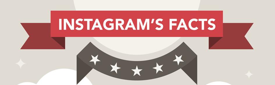 infografía sobre el uso de Instagram