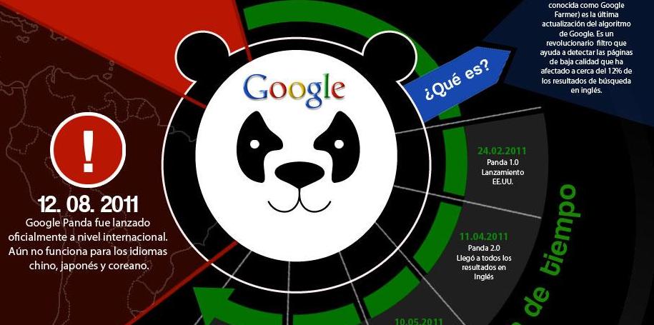 Cosas que deberías saber sobre Google Panda