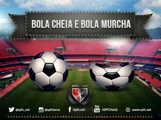 Bola Cheia e Bola Murcha – Joinville 0 x 0 São Paulo – por Wender Peixoto