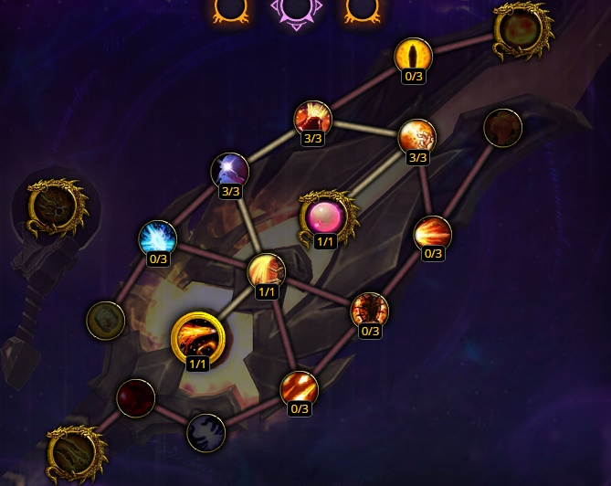 Artifact Progression - Early Point Investment