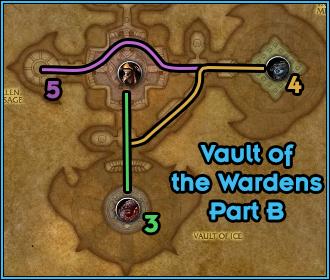 Vault Path A