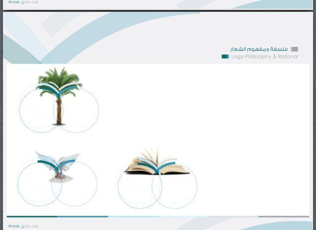 معنى وصور شعار وزارة التربية والتعليم الجديد 1uYIY