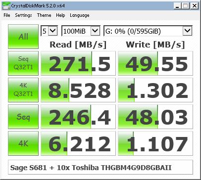 Sage S681 benchmark