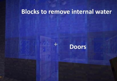 Blocks to remove internal water - Doors.